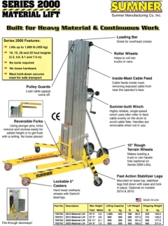 Rental store for HI-LIFT TELESCOPIC JACK 18 Ft, 750 Lb in Omaha NE