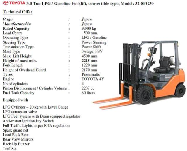 Where to find INDOOR FORKLIFT,  Warehouse in Omaha