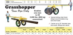 Where to rent DOLLY, BEAM  GRASSHOPPER  TEXAS PIPE in Omaha NE
